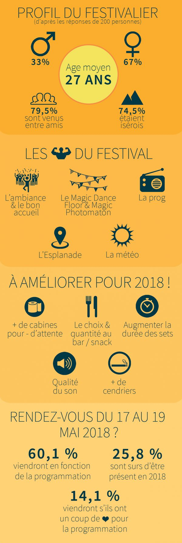 infographie_satisfaction_MB_2017
